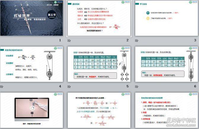 标题:人教版《12.3 机械效率 第2课时 测量机械效率》PPT课件(2021-2022学年八年级物理下册)(共23张PPT) 点击数:546次 发表时间:2021-07-24