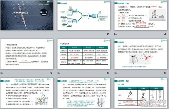 标题:人教版《第12章 简单机械 小结与复习》PPT课件(2021-2022学年八年级物理下册)(共44张PPT) 点击数:895次 发表时间:2021-07-24