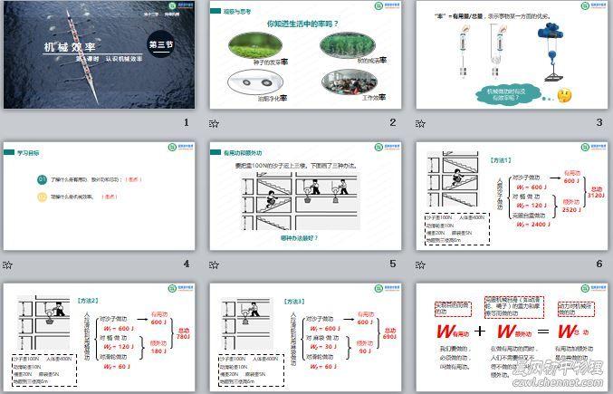 标题:人教版《12.3 机械效率 第1课时 认识机械效率》PPT课件(2021-2022学年八年级物理下册)(共23张PPT) 点击数:576次 发表时间:2021-07-24