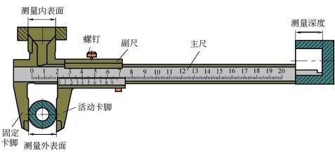 标题:【力学图片】长度的测量:测量工具-游标卡尺(四) 点击数:814次 发表时间:2021-03-31