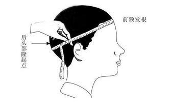 标题:【力学图片】长度的测量:头围测量 点击数:204次 发表时间:2021-03-31