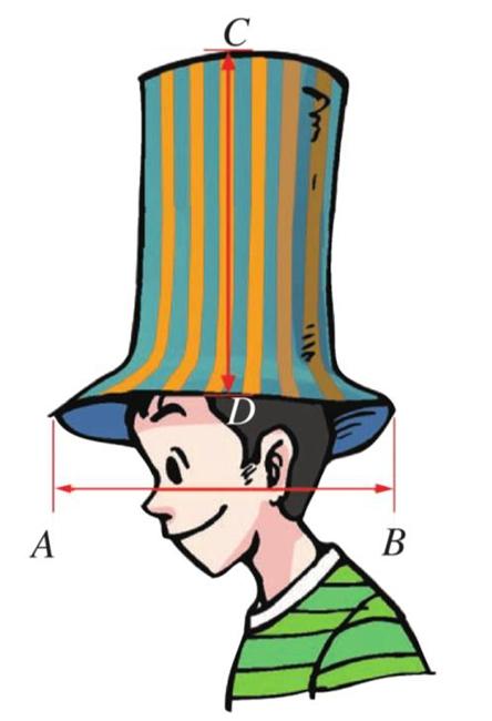 标题:【力学图片】长度的测量:感觉可靠吗?(一) 点击数:954次 发表时间:2021-03-31