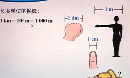 标题:【力学图片】长度的测量:人体长度 点击数:831次 发表时间:2021-03-31