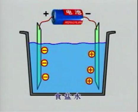 标题:人教版九年级全册物理教学视频素材:15.2 食盐水 点击数:0次 发表时间:2021-08-13