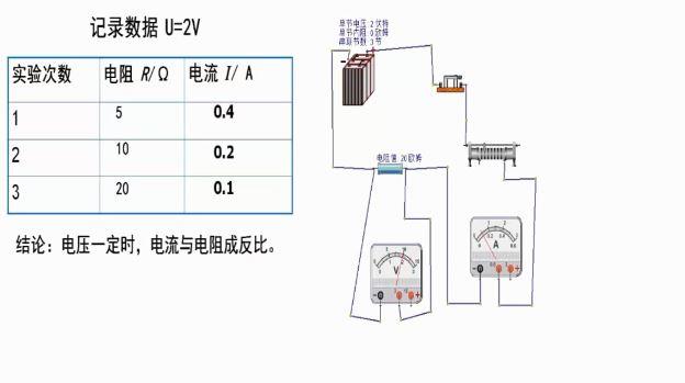 标题:人教版九年级全册物理教学视频素材:17.1 探究电流与电阻的关系实验 点击数:134次 发表时间:2021-09-15