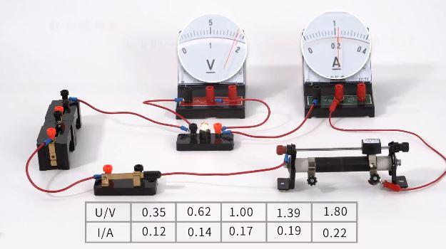 标题:人教版九年级全册物理教学视频素材:17.3 伏安法测小灯泡电阻 点击数:898次 发表时间:2021-09-15