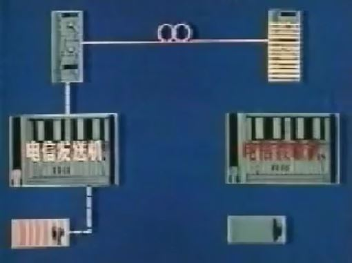 标题:人教版九年级全册物理教学视频素材:21.4 光纤通信 (2) 点击数:609次 发表时间:2021-09-16